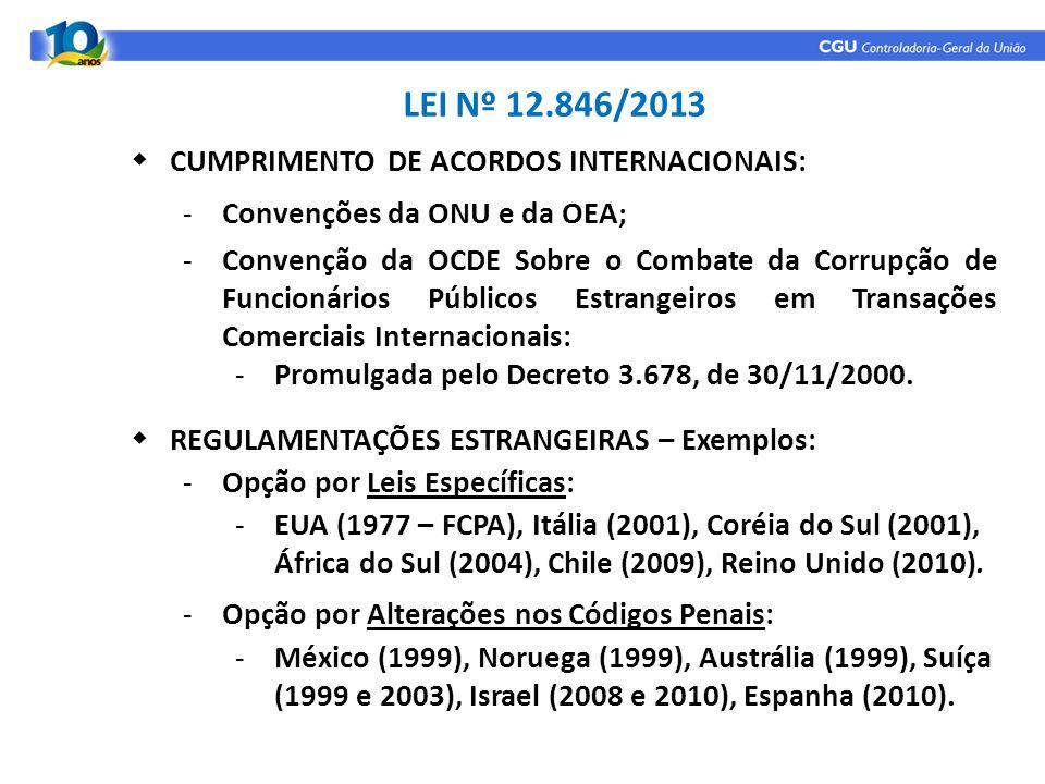 LEI Nº 12.846/2013 CUMPRIMENTO DE ACORDOS INTERNACIONAIS: -Convenções da ONU e da OEA; -Convenção da OCDE Sobre o Combate da Corrupção de Funcionários