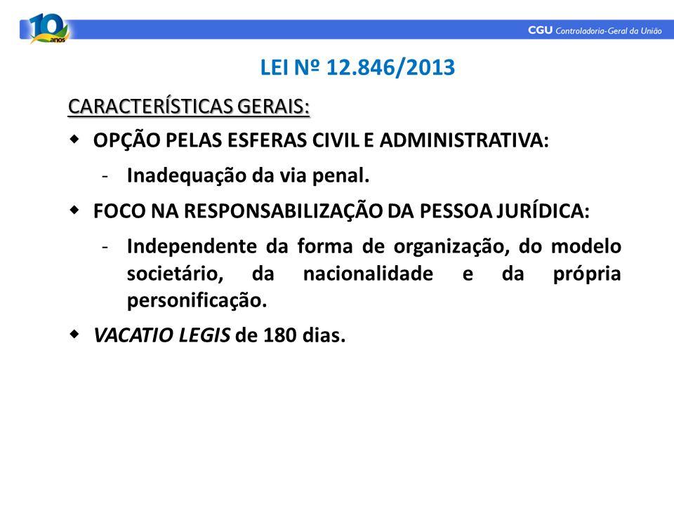 LEI Nº 12.846/2013 OPÇÃO PELAS ESFERAS CIVIL E ADMINISTRATIVA: -Inadequação da via penal. FOCO NA RESPONSABILIZAÇÃO DA PESSOA JURÍDICA: -Independente