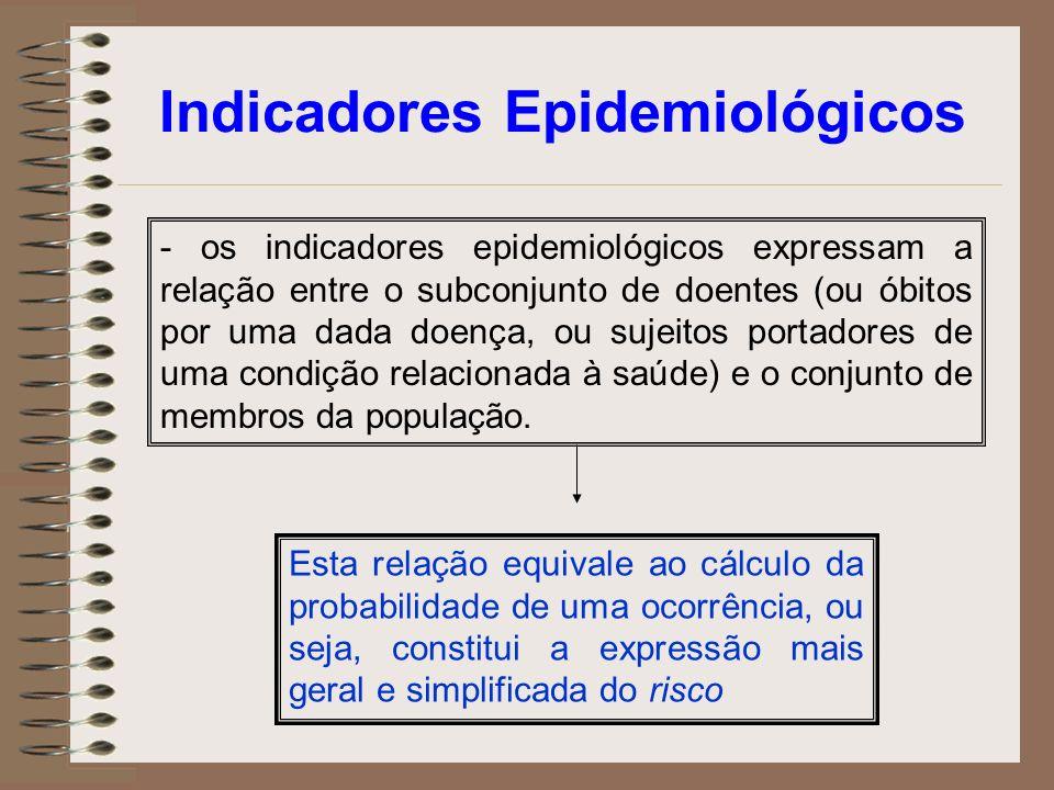 Indicadores Epidemiológicos - os indicadores epidemiológicos expressam a relação entre o subconjunto de doentes (ou óbitos por uma dada doença, ou suj