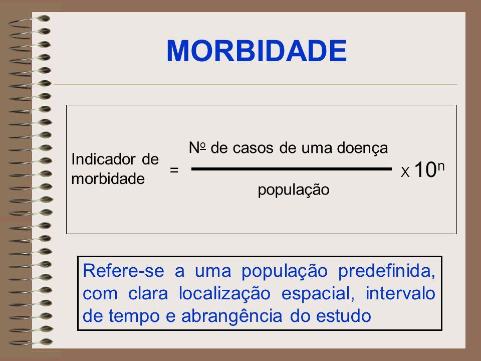 MORBIDADE Indicador de morbidade = N o de casos de uma doença população X 10 n Refere-se a uma população predefinida, com clara localização espacial,