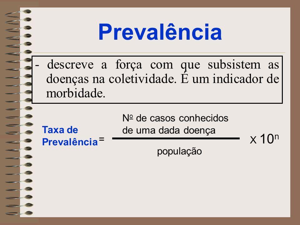 Prevalência - descreve a força com que subsistem as doenças na coletividade. É um indicador de morbidade. Taxa de Prevalência = X 10 n N o de casos co