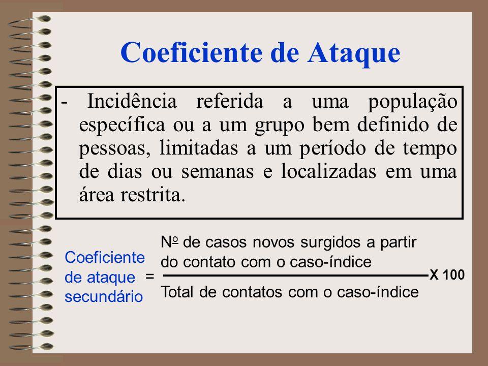 Coeficiente de Ataque - Incidência referida a uma população específica ou a um grupo bem definido de pessoas, limitadas a um período de tempo de dias