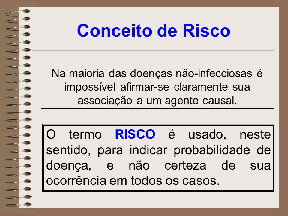 Conceito de Risco Na maioria das doenças não-infecciosas é impossível afirmar-se claramente sua associação a um agente causal. O termo RISCO é usado,