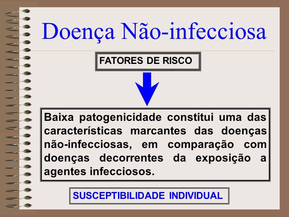 Doença Não-infecciosa Baixa patogenicidade constitui uma das características marcantes das doenças não-infecciosas, em comparação com doenças decorren