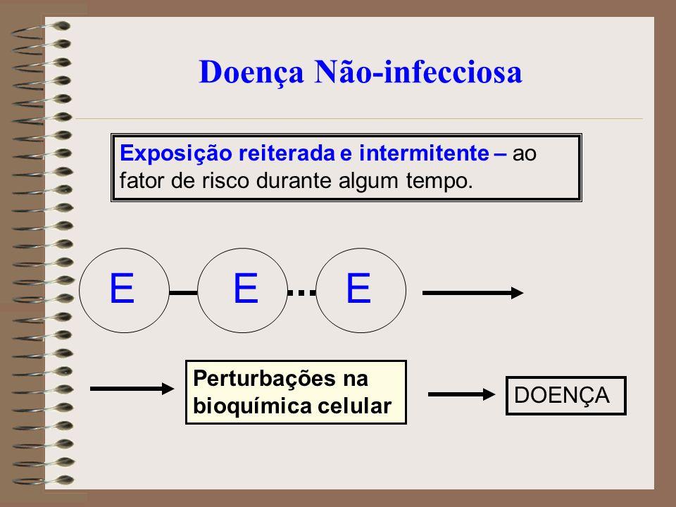 Doença Não-infecciosa Exposição reiterada e intermitente – ao fator de risco durante algum tempo. Perturbações na bioquímica celular DOENÇA EEE
