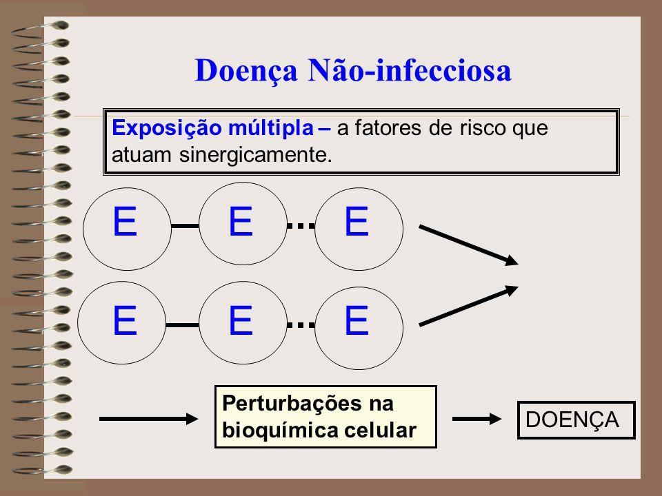 Doença Não-infecciosa Perturbações na bioquímica celular DOENÇA EEE EEE Exposição múltipla – a fatores de risco que atuam sinergicamente.