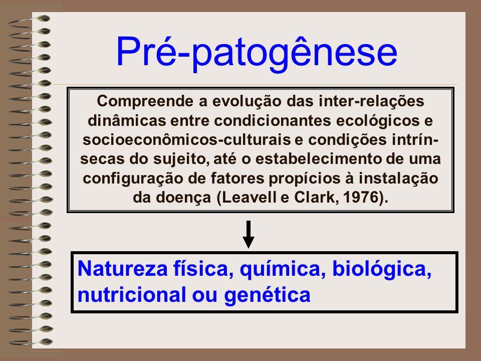 Pré-patogênese Compreende a evolução das inter-relações dinâmicas entre condicionantes ecológicos e socioeconômicos-culturais e condições intrín- seca