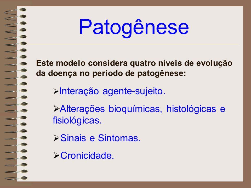Patogênese Este modelo considera quatro níveis de evolução da doença no período de patogênese: Interação agente-sujeito. Alterações bioquímicas, histo