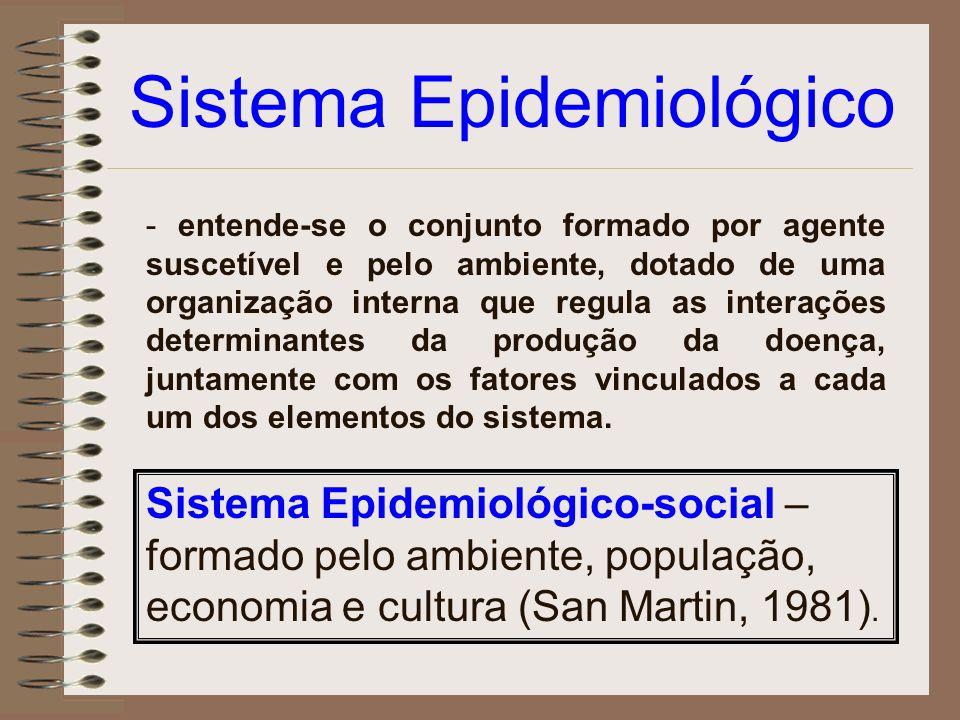 Sistema Epidemiológico - entende-se o conjunto formado por agente suscetível e pelo ambiente, dotado de uma organização interna que regula as interaçõ
