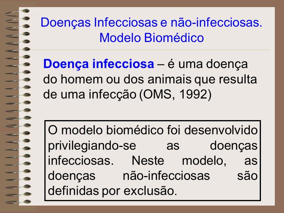 Doença Não-infecciosa Baixa patogenicidade constitui uma das características marcantes das doenças não-infecciosas, em comparação com doenças decorrentes da exposição a agentes infecciosos.
