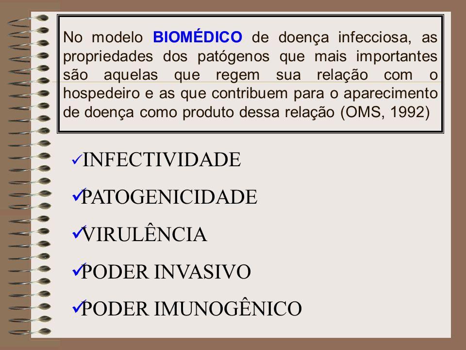 No modelo BIOMÉDICO de doença infecciosa, as propriedades dos patógenos que mais importantes são aquelas que regem sua relação com o hospedeiro e as q