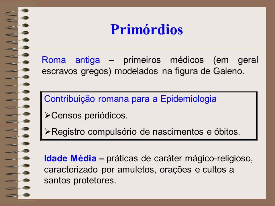 Primórdios Roma antiga – primeiros médicos (em geral escravos gregos) modelados na figura de Galeno. Contribuição romana para a Epidemiologia Censos p