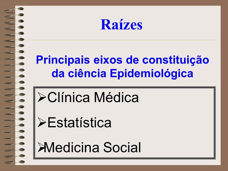 Raízes Principais eixos de constituição da ciência Epidemiológica Clínica Médica Estatística Medicina Social