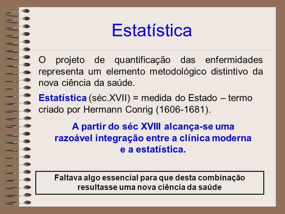 Estatística O projeto de quantificação das enfermidades representa um elemento metodológico distintivo da nova ciência da saúde. Estatística (séc.XVII