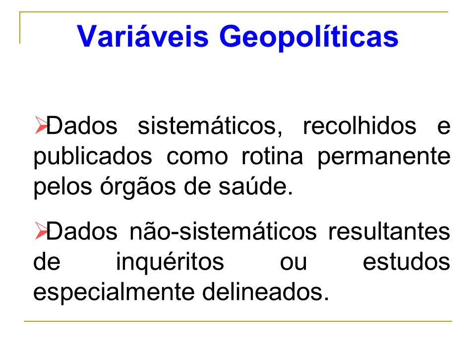 Variáveis Geopolíticas Dados sistemáticos, recolhidos e publicados como rotina permanente pelos órgãos de saúde. Dados não-sistemáticos resultantes de