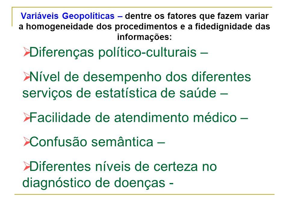 Variáveis Geopolíticas – dentre os fatores que fazem variar a homogeneidade dos procedimentos e a fidedignidade das informações: Diferenças político-c