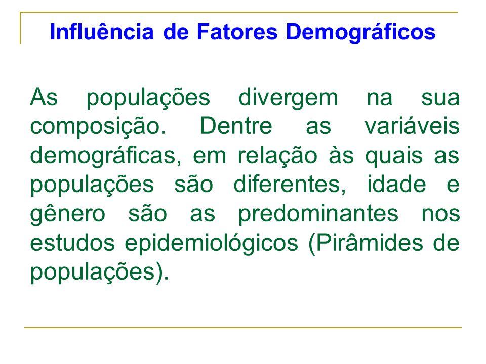 Influência de Fatores Demográficos As populações divergem na sua composição. Dentre as variáveis demográficas, em relação às quais as populações são d