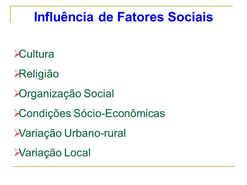 Influência de Fatores Sociais Cultura Religião Organização Social Condições Sócio-Econômicas Variação Urbano-rural Variação Local