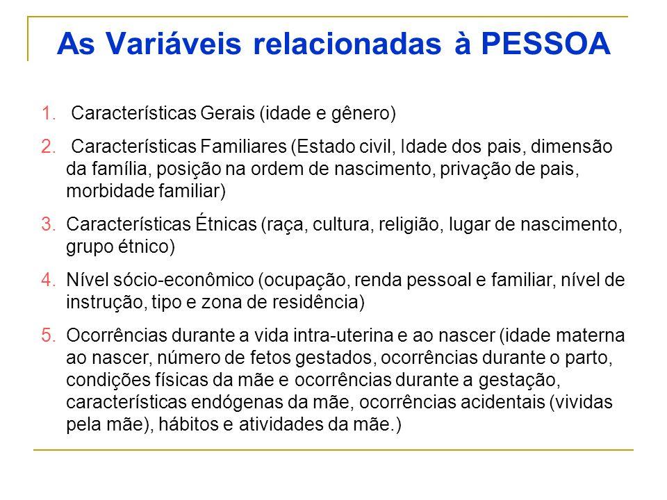 As Variáveis relacionadas à PESSOA 1. Características Gerais (idade e gênero) 2. Características Familiares (Estado civil, Idade dos pais, dimensão da