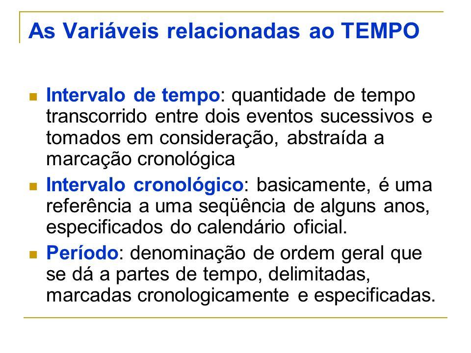 As Variáveis relacionadas ao TEMPO Intervalo de tempo: quantidade de tempo transcorrido entre dois eventos sucessivos e tomados em consideração, abstr