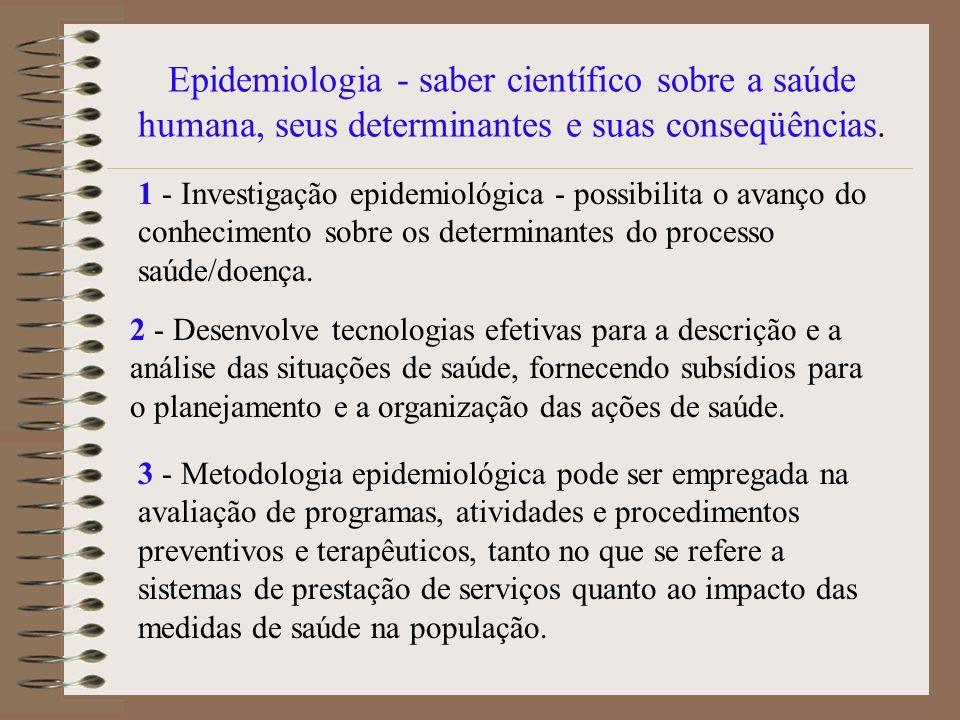 Epidemiologia - saber científico sobre a saúde humana, seus determinantes e suas conseqüências. 1 - Investigação epidemiológica - possibilita o avanço