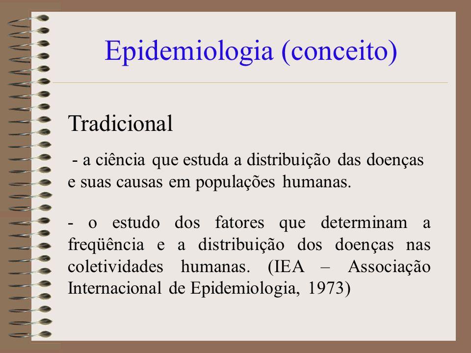 Epidemiologia (conceito) - o estudo dos fatores que determinam a freqüência e a distribuição dos doenças nas coletividades humanas. (IEA – Associação