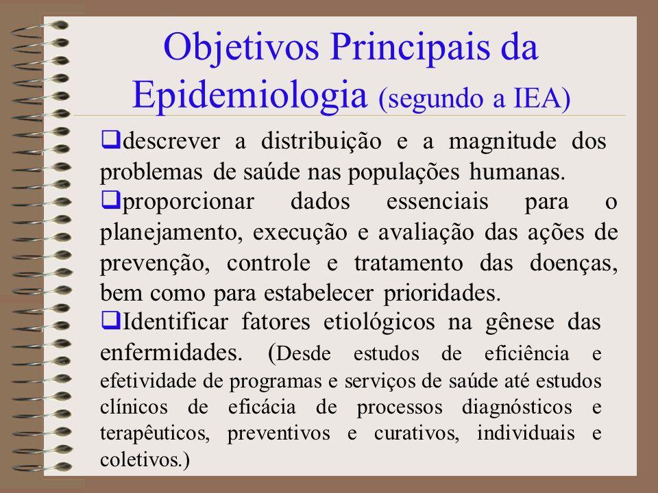 Objetivos Principais da Epidemiologia (segundo a IEA) descrever a distribuição e a magnitude dos problemas de saúde nas populações humanas. proporcion