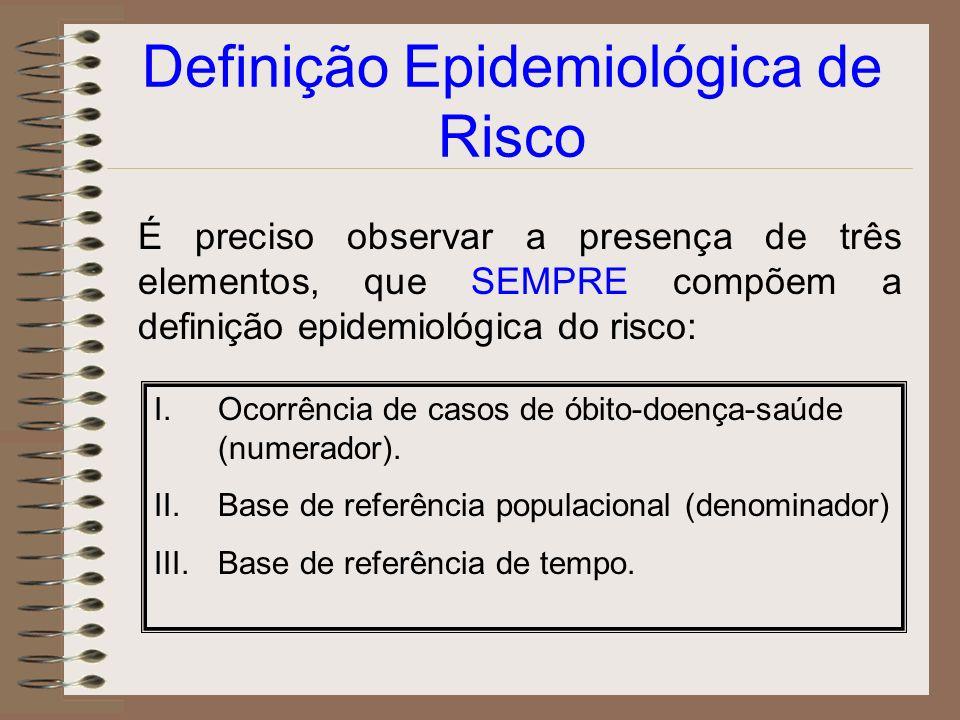 Definição Epidemiológica de Risco É preciso observar a presença de três elementos, que SEMPRE compõem a definição epidemiológica do risco: I.Ocorrênci