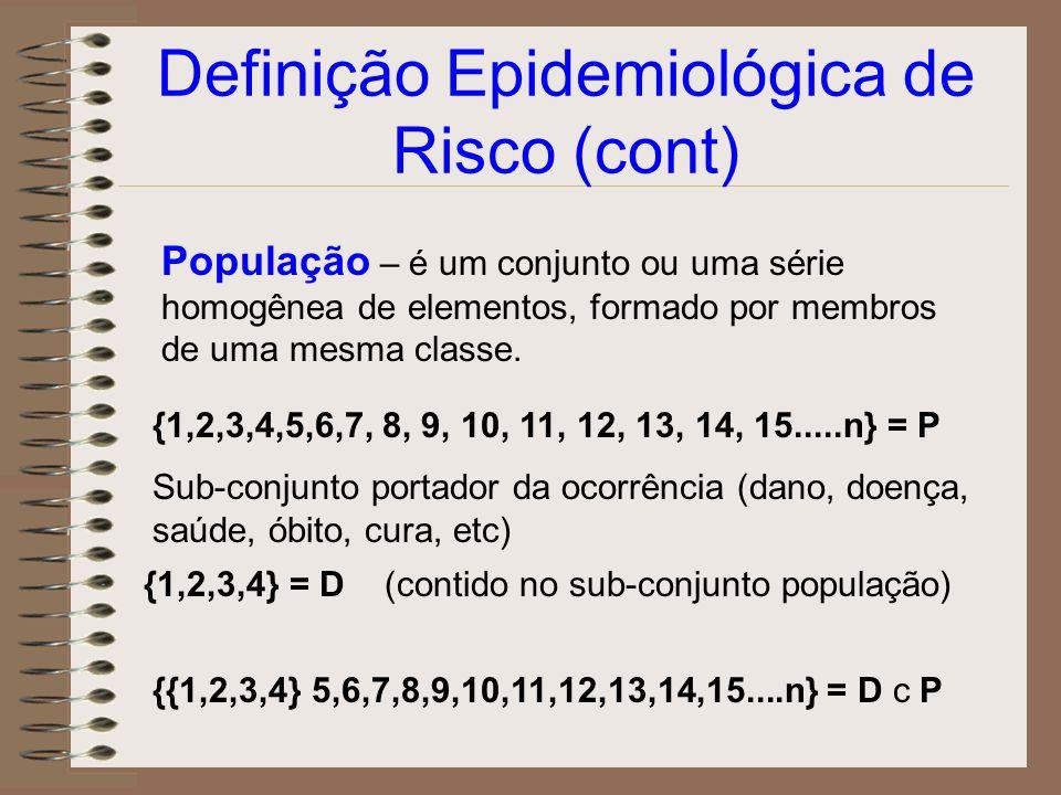 Definição Epidemiológica de Risco (cont) População – é um conjunto ou uma série homogênea de elementos, formado por membros de uma mesma classe. {1,2,