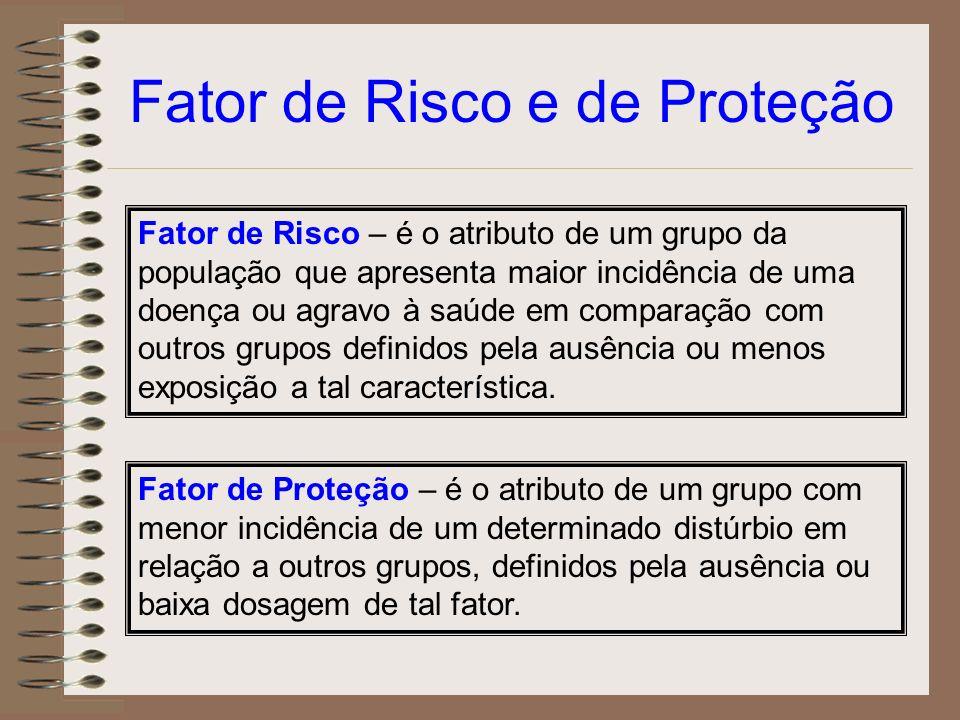 Fator de Risco e de Proteção Fator de Risco – é o atributo de um grupo da população que apresenta maior incidência de uma doença ou agravo à saúde em