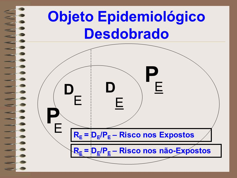 RA – Risco Atribuível ou Diferença de Risco (Cálculo da Diferença entre dois riscos RR - Risco Relativo ou Razão de Riscos (cálculo da relação entre os dois riscos RR = R E /R E RA = R E – R E