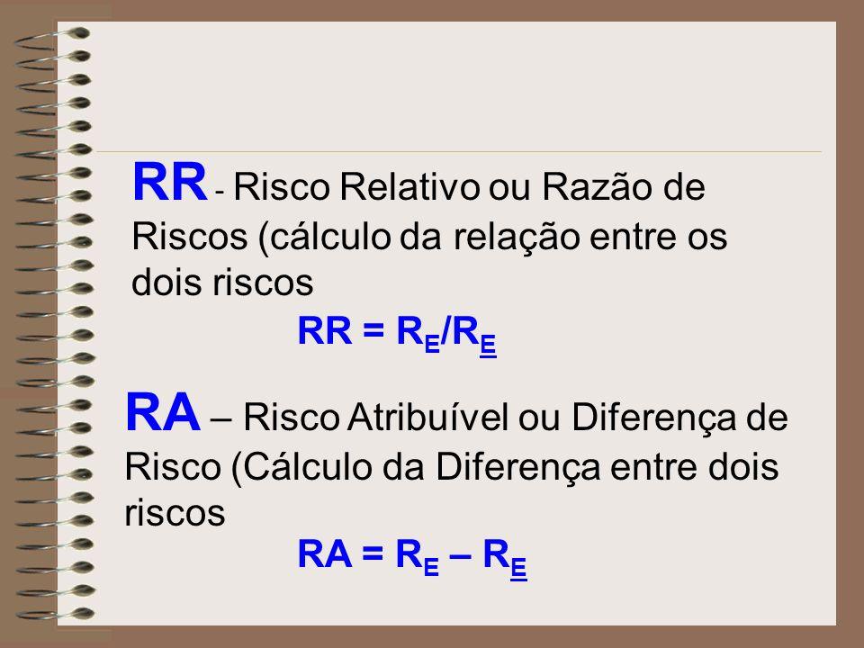 RA – Risco Atribuível ou Diferença de Risco (Cálculo da Diferença entre dois riscos RR - Risco Relativo ou Razão de Riscos (cálculo da relação entre o