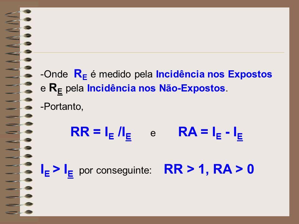-Onde R E é medido pela Incidência nos Expostos e R E pela Incidência nos Não-Expostos. -Portanto, RR = I E /I E e RA = I E - I E I E > I E por conseg