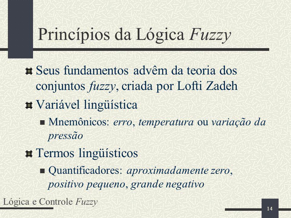 14 Princípios da Lógica Fuzzy Seus fundamentos advêm da teoria dos conjuntos fuzzy, criada por Lofti Zadeh Variável lingüística Mnemônicos: erro, temp