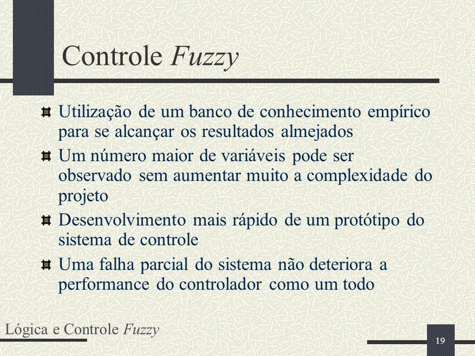 19 Controle Fuzzy Utilização de um banco de conhecimento empírico para se alcançar os resultados almejados Um número maior de variáveis pode ser obser
