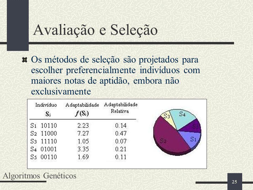 25 Avaliação e Seleção Os métodos de seleção são projetados para escolher preferencialmente indivíduos com maiores notas de aptidão, embora não exclus