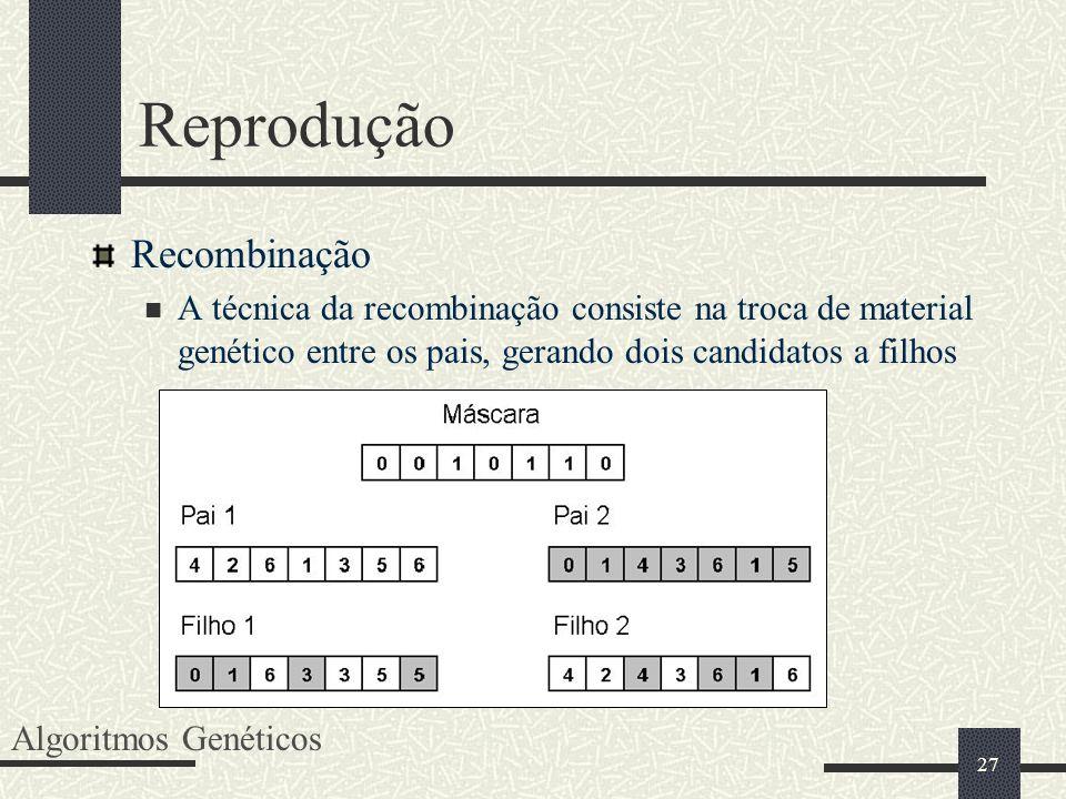 27 Reprodução Recombinação A técnica da recombinação consiste na troca de material genético entre os pais, gerando dois candidatos a filhos Algoritmos