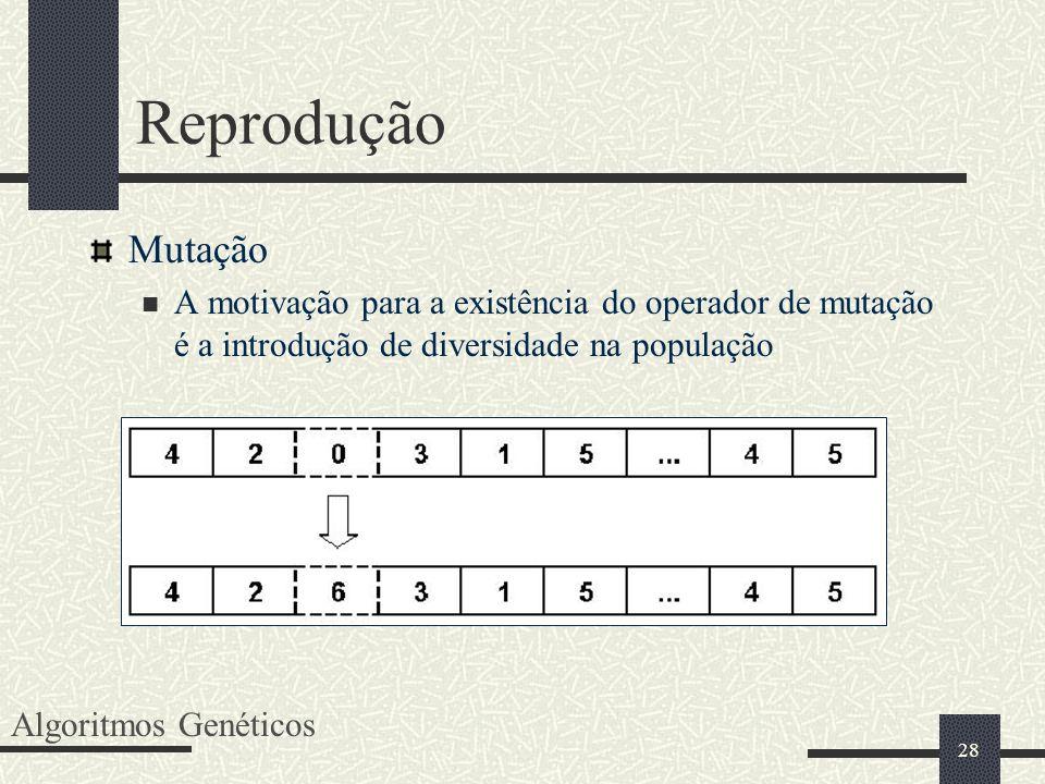 28 Reprodução Mutação A motivação para a existência do operador de mutação é a introdução de diversidade na população Algoritmos Genéticos