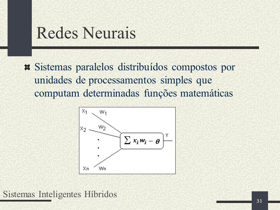 31 Redes Neurais Sistemas paralelos distribuídos compostos por unidades de processamentos simples que computam determinadas funções matemáticas Sistem