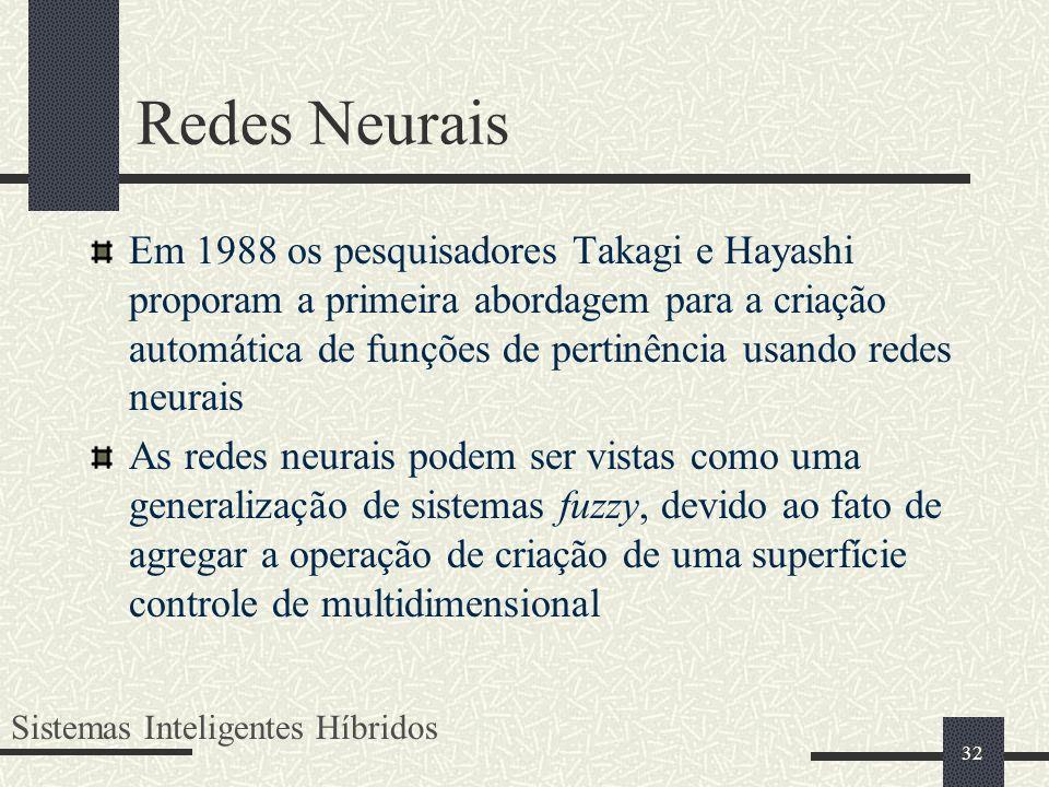 32 Redes Neurais Em 1988 os pesquisadores Takagi e Hayashi proporam a primeira abordagem para a criação automática de funções de pertinência usando re
