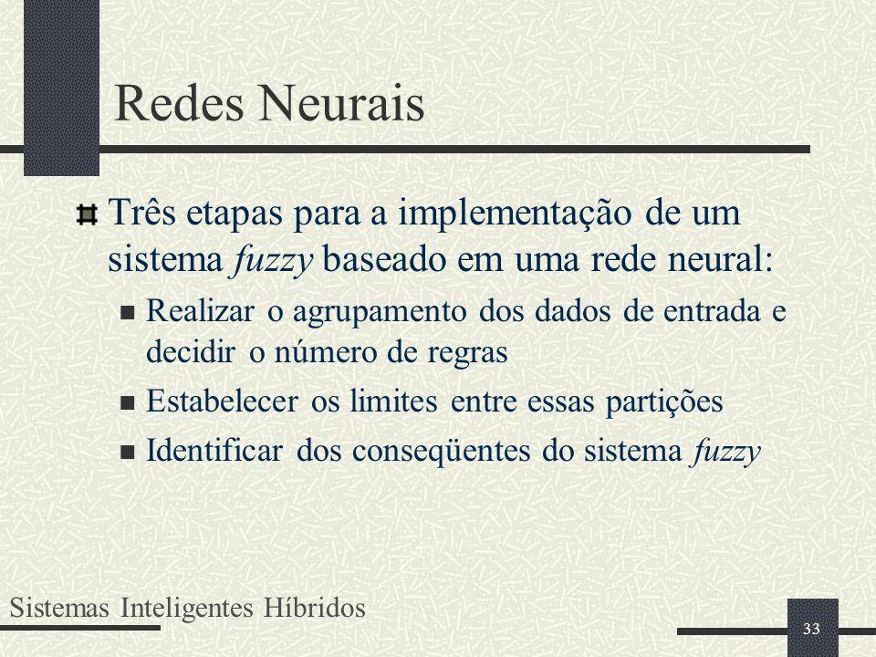 33 Redes Neurais Três etapas para a implementação de um sistema fuzzy baseado em uma rede neural: Realizar o agrupamento dos dados de entrada e decidi