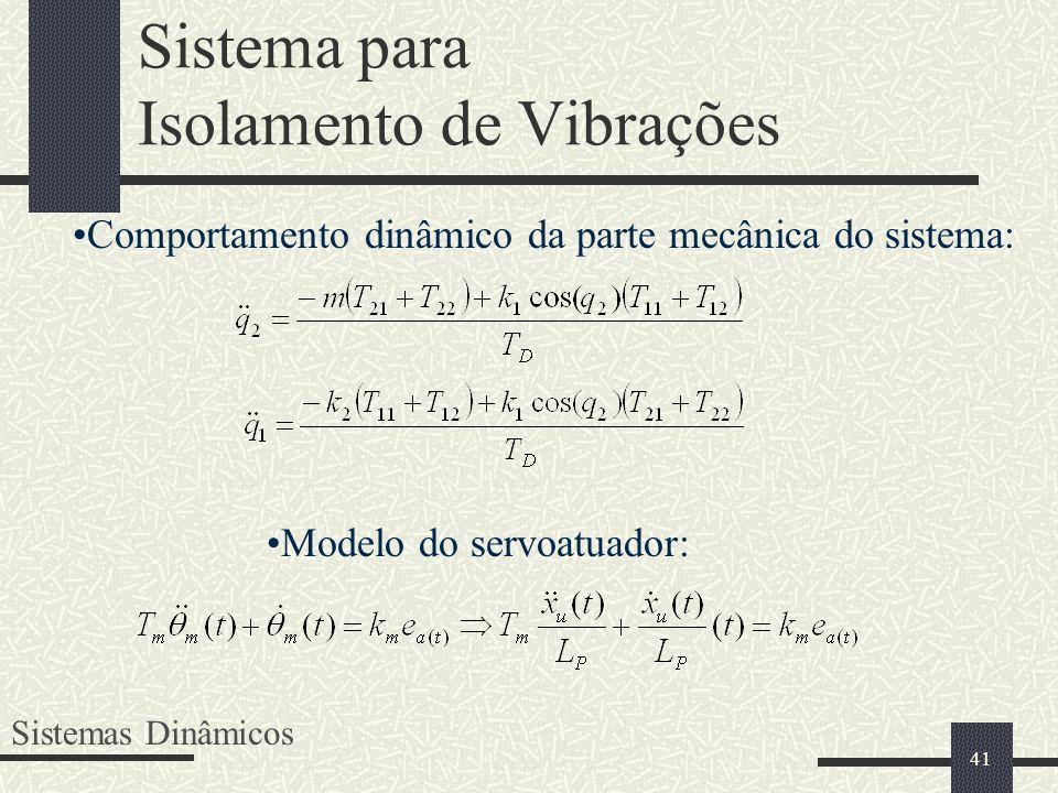 41 Sistema para Isolamento de Vibrações Sistemas Dinâmicos Comportamento dinâmico da parte mecânica do sistema: Modelo do servoatuador: