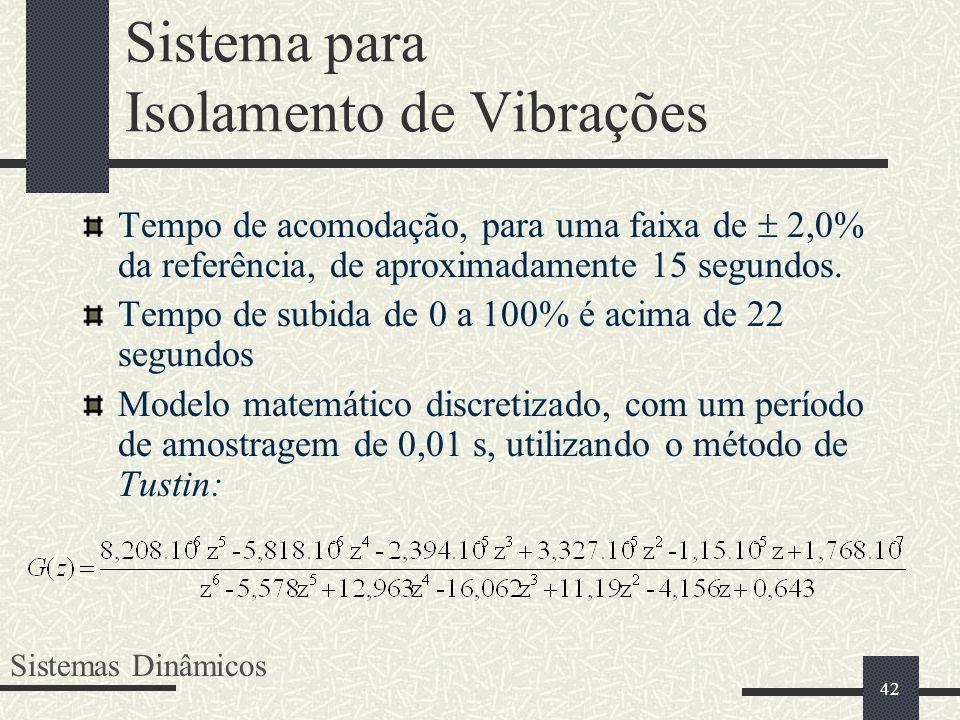 42 Sistema para Isolamento de Vibrações Tempo de acomodação, para uma faixa de 2,0% da referência, de aproximadamente 15 segundos. Tempo de subida de