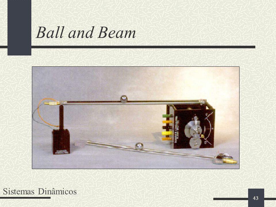 43 Ball and Beam Sistemas Dinâmicos
