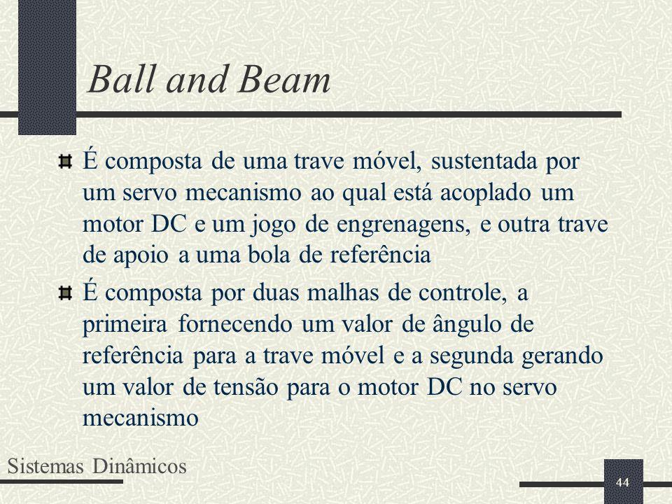 44 Ball and Beam É composta de uma trave móvel, sustentada por um servo mecanismo ao qual está acoplado um motor DC e um jogo de engrenagens, e outra