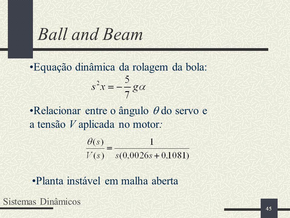 45 Ball and Beam Equação dinâmica da rolagem da bola: Relacionar entre o ângulo do servo e a tensão V aplicada no motor: Planta instável em malha aber