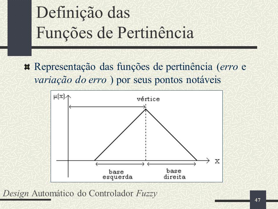 47 Definição das Funções de Pertinência Representação das funções de pertinência (erro e variação do erro ) por seus pontos notáveis Design Automático