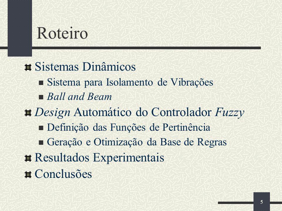 5 Roteiro Sistemas Dinâmicos Sistema para Isolamento de Vibrações Ball and Beam Design Automático do Controlador Fuzzy Definição das Funções de Pertin