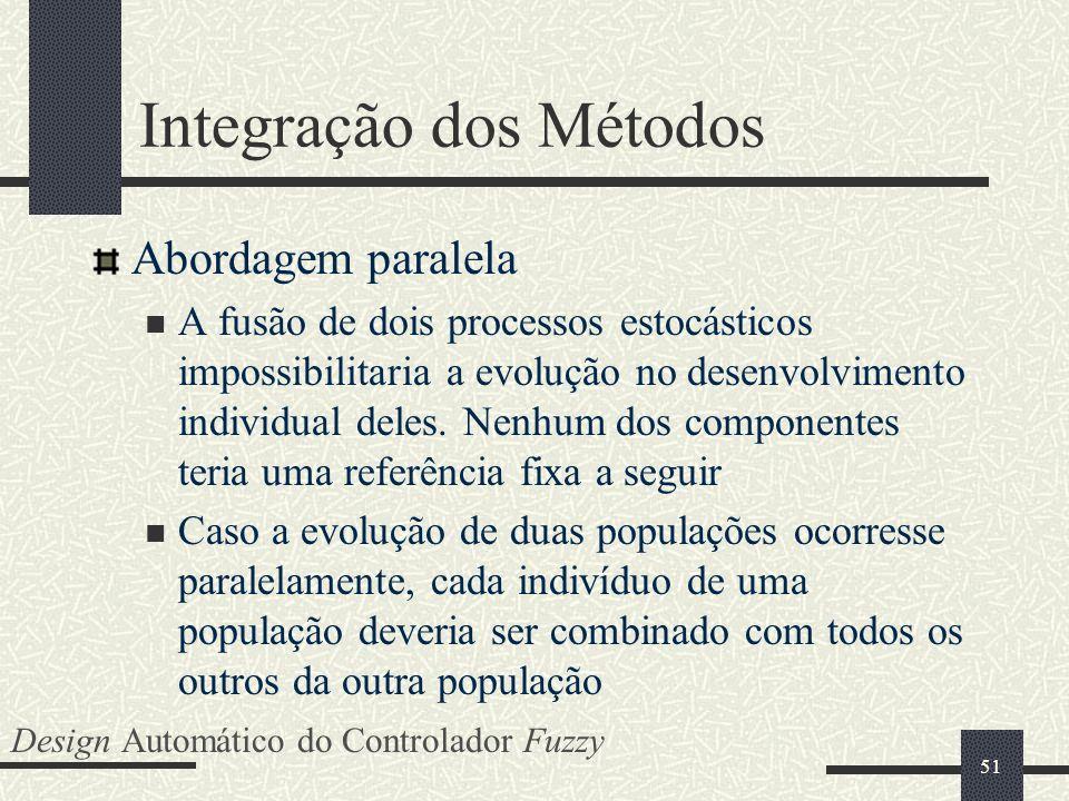 51 Integração dos Métodos Abordagem paralela A fusão de dois processos estocásticos impossibilitaria a evolução no desenvolvimento individual deles. N