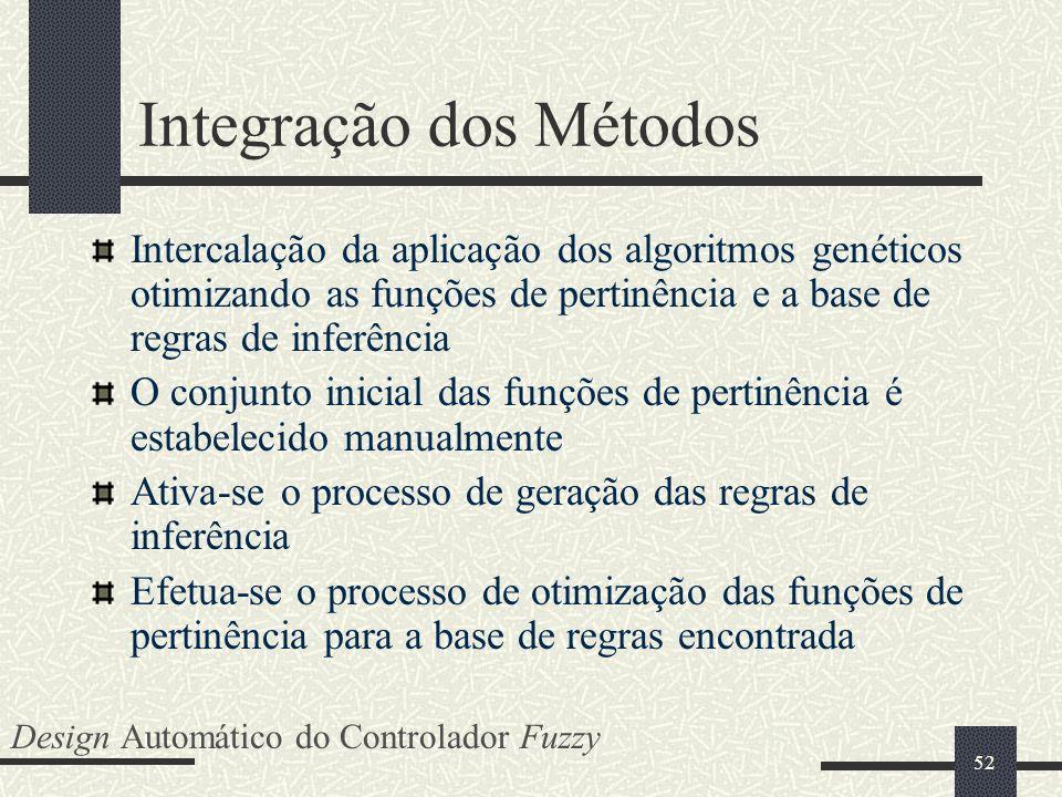 52 Integração dos Métodos Intercalação da aplicação dos algoritmos genéticos otimizando as funções de pertinência e a base de regras de inferência O c